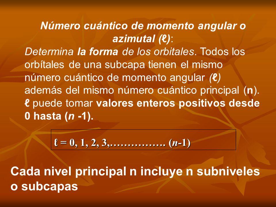Número cuántico de momento angular o azimutal (ℓ):