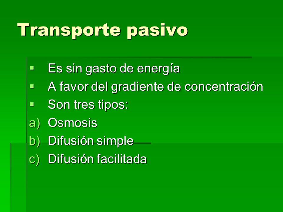 Transporte pasivo Es sin gasto de energía