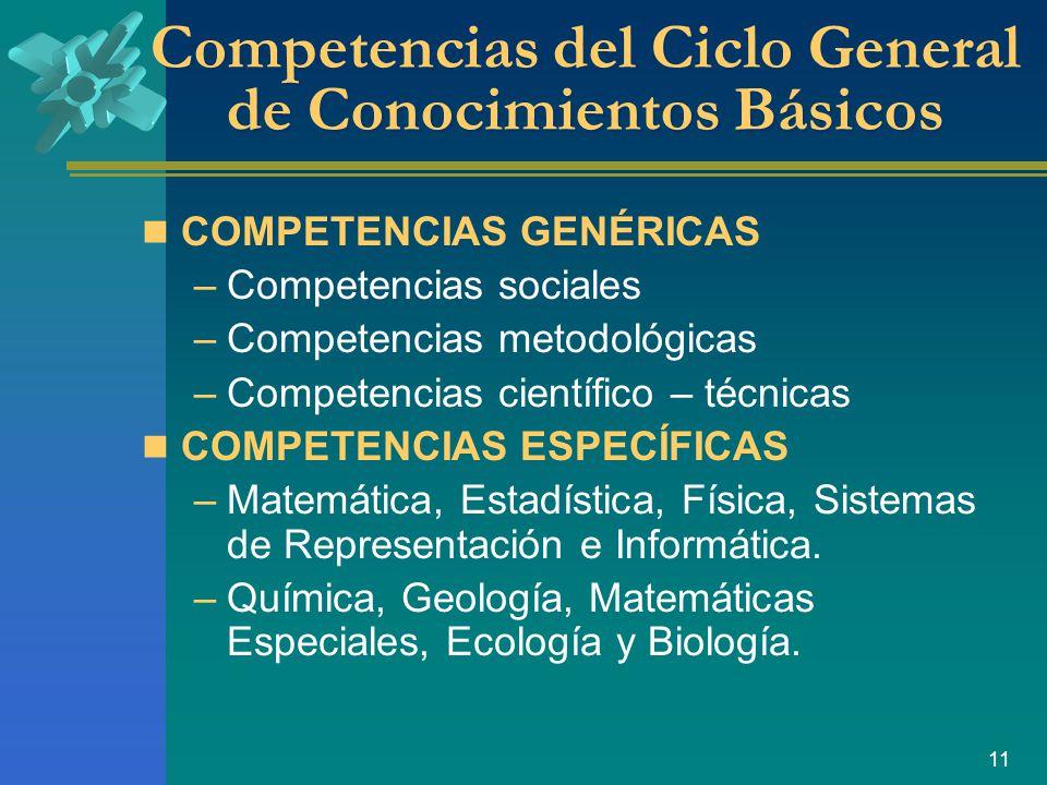 Competencias del Ciclo General de Conocimientos Básicos