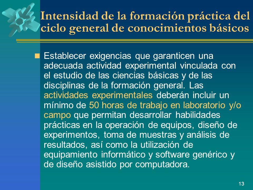 Intensidad de la formación práctica del ciclo general de conocimientos básicos