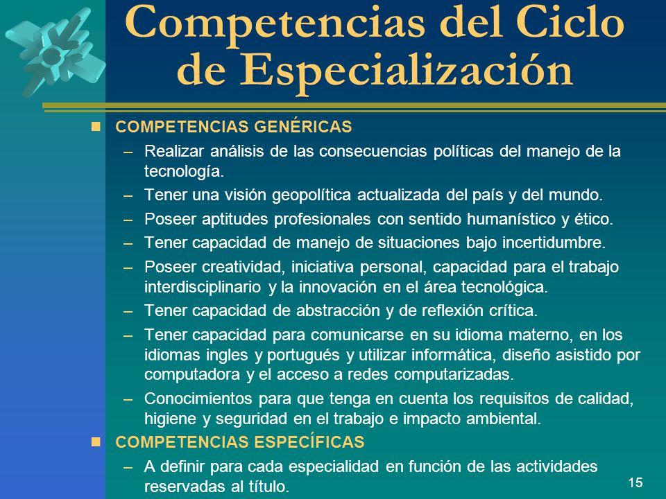 Competencias del Ciclo de Especialización