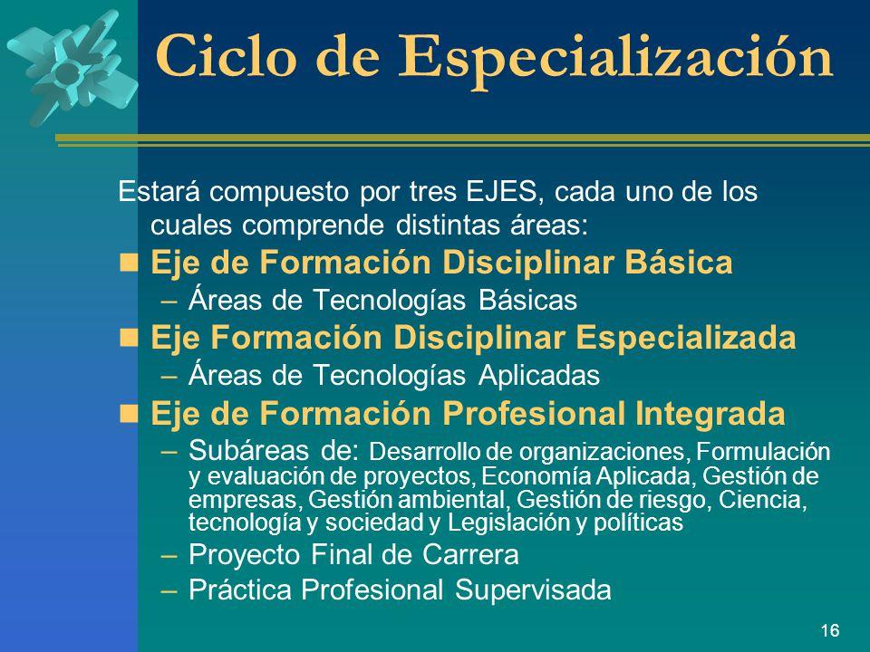 Ciclo de Especialización