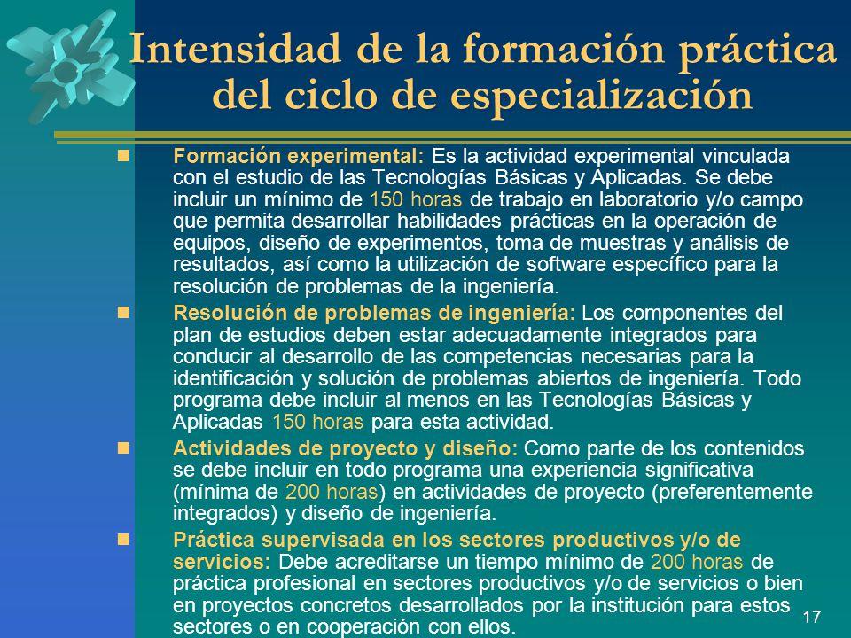 Intensidad de la formación práctica del ciclo de especialización
