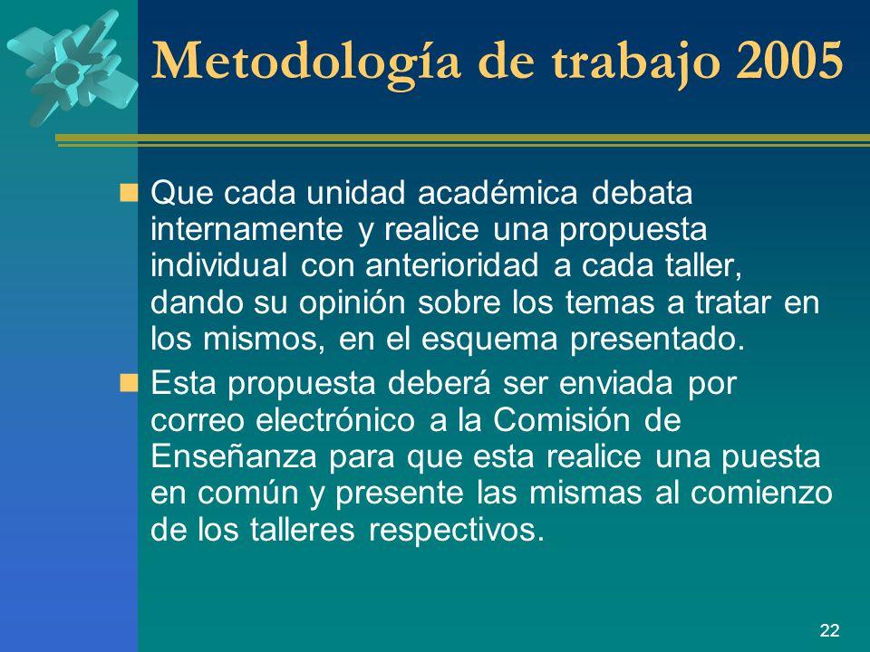 Metodología de trabajo 2005