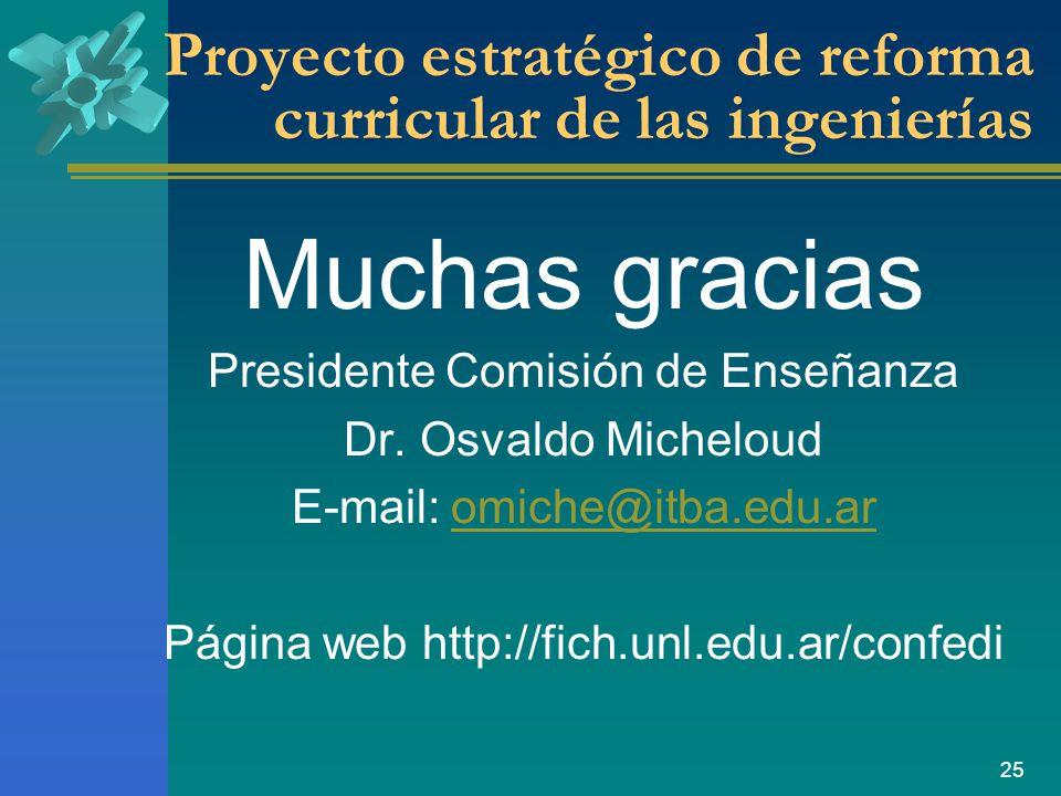 Proyecto estratégico de reforma curricular de las ingenierías