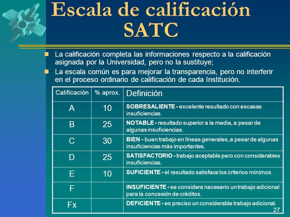 Escala de calificación SATC