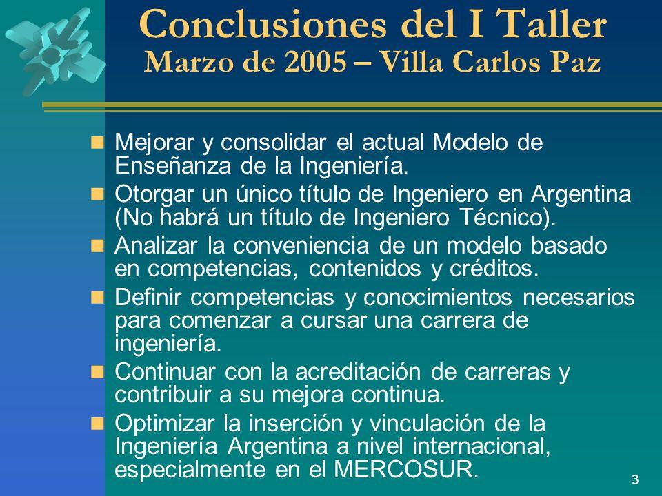 Conclusiones del I Taller Marzo de 2005 – Villa Carlos Paz