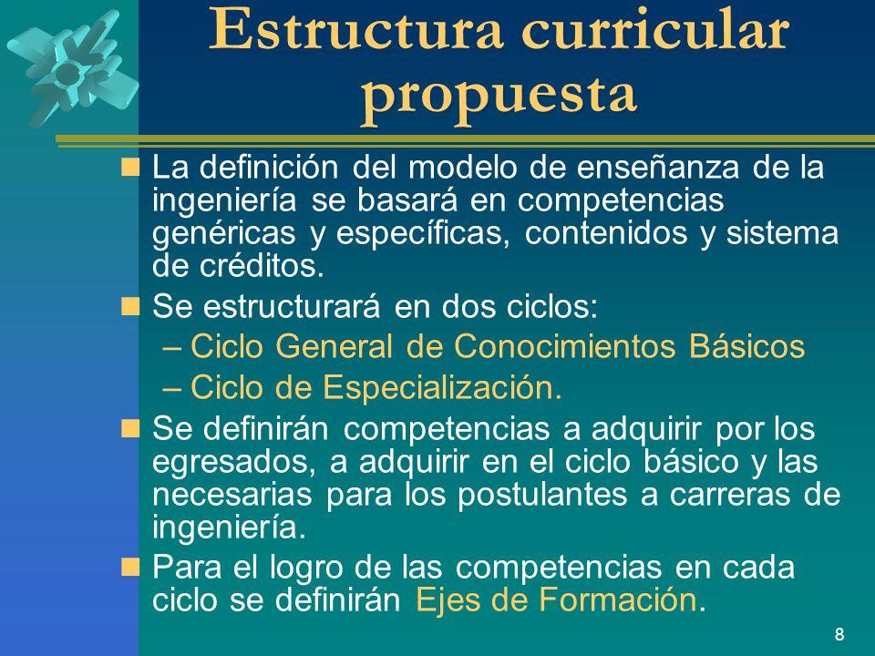 Estructura curricular propuesta