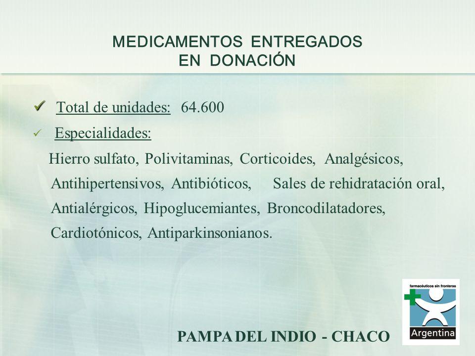 MEDICAMENTOS ENTREGADOS EN DONACIÓN