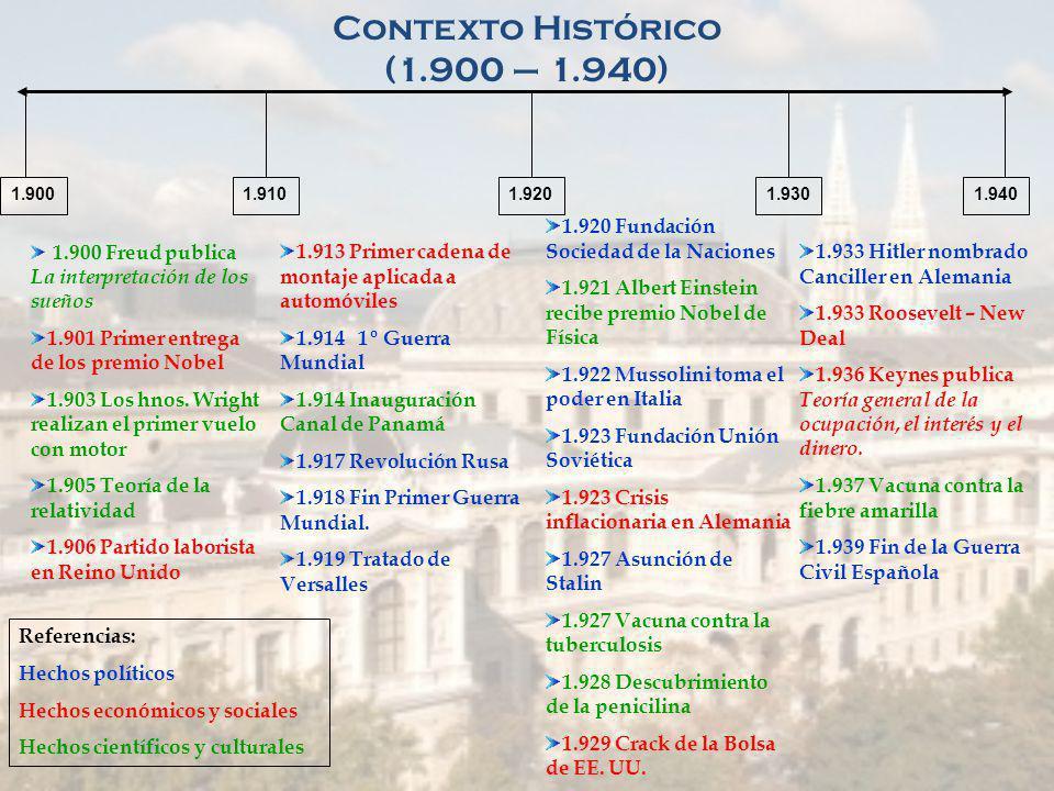Contexto Histórico (1.900 – 1.940)