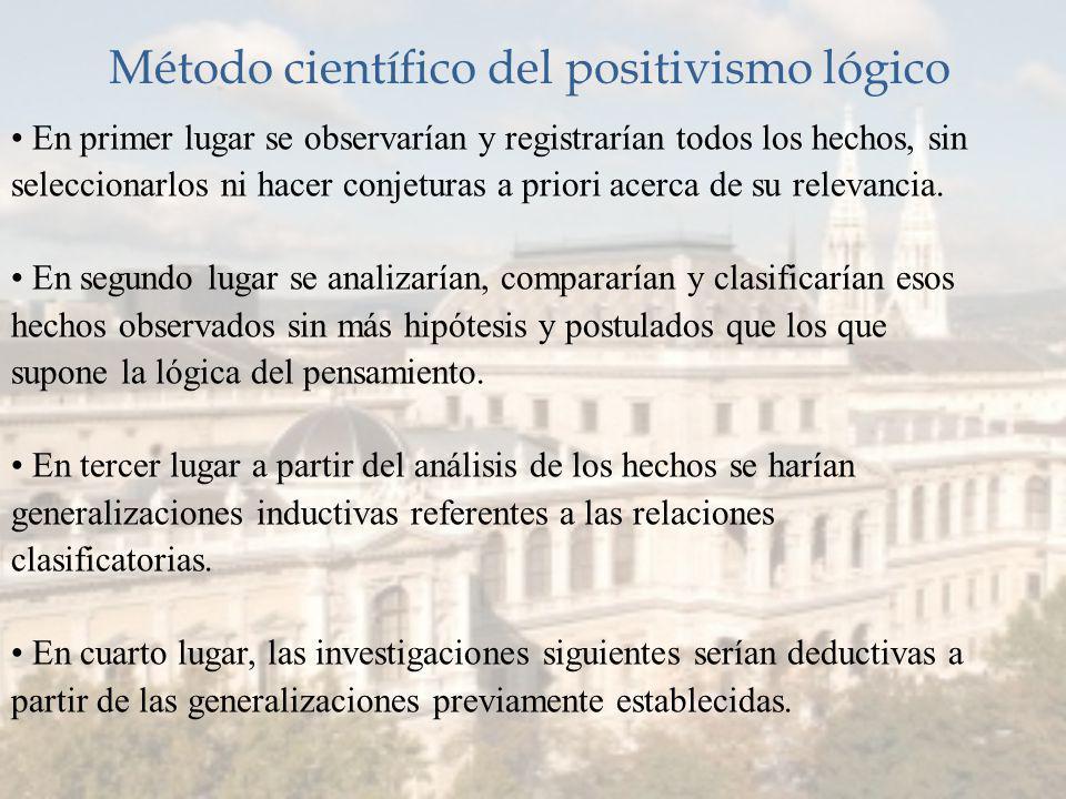 Método científico del positivismo lógico