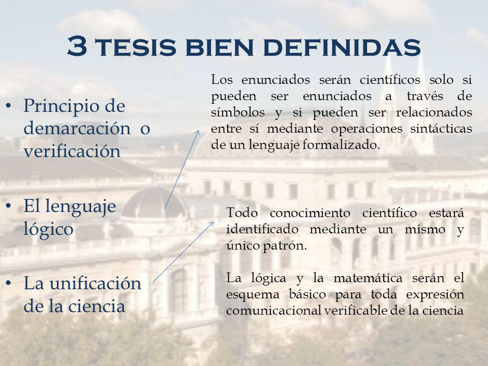 3 tesis bien definidas Principio de demarcación o verificación