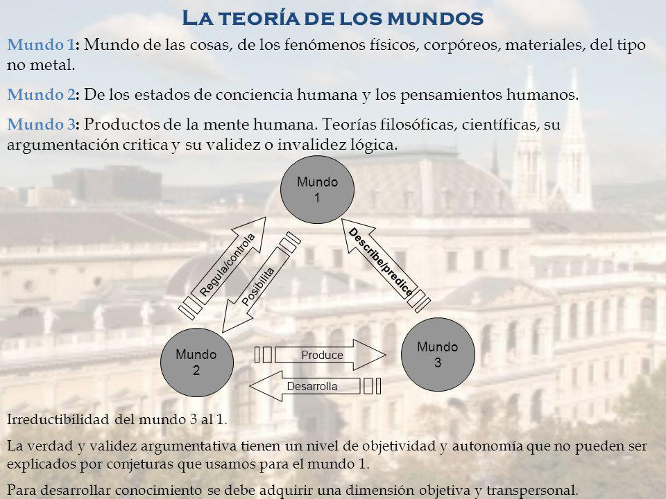 La teoría de los mundos Mundo 1: Mundo de las cosas, de los fenómenos físicos, corpóreos, materiales, del tipo no metal.
