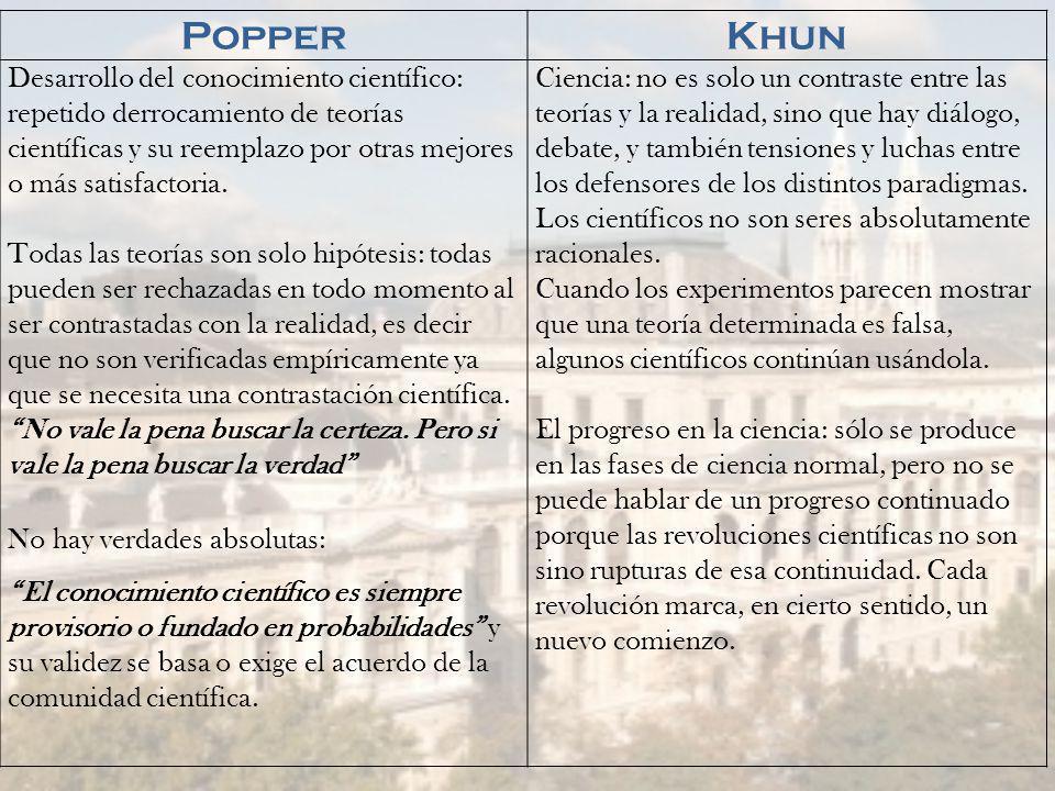 Popper Khun.