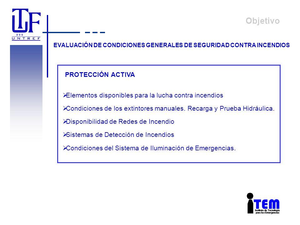 Objetivo PROTECCIÓN ACTIVA