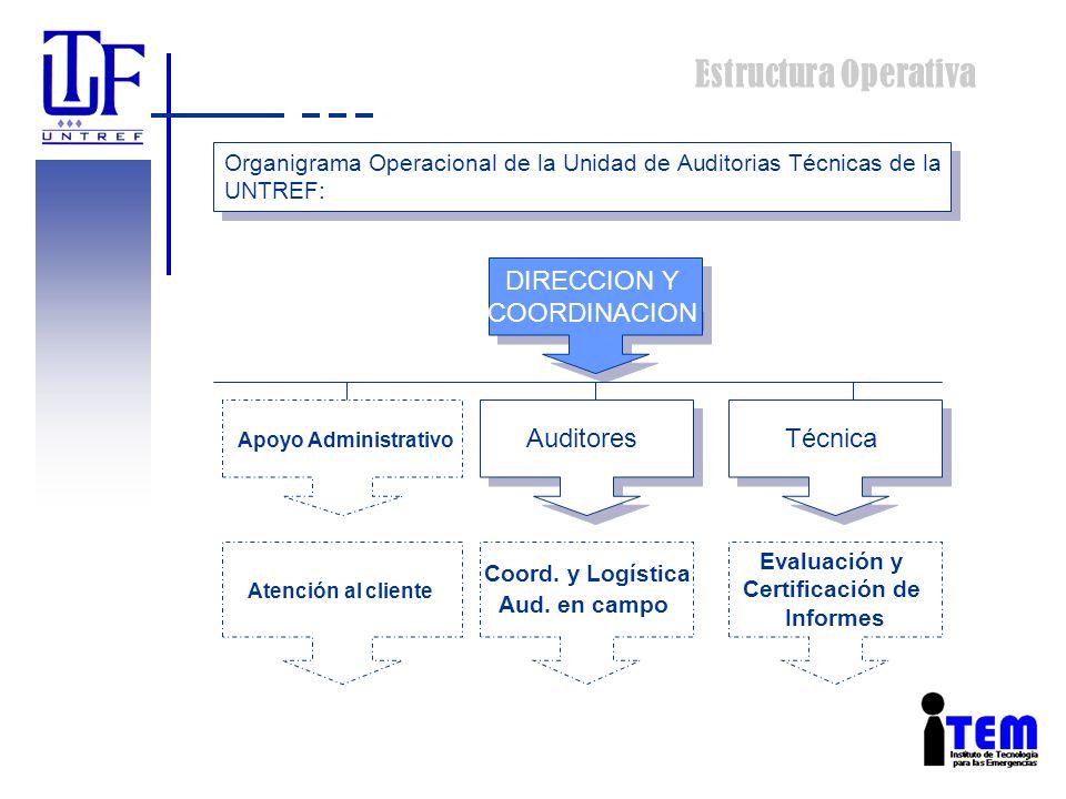 Estructura Operativa Técnica DIRECCION Y COORDINACION Auditores