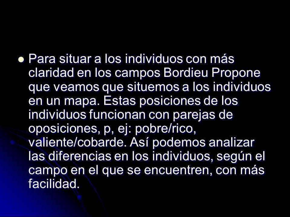 Para situar a los individuos con más claridad en los campos Bordieu Propone que veamos que situemos a los individuos en un mapa.