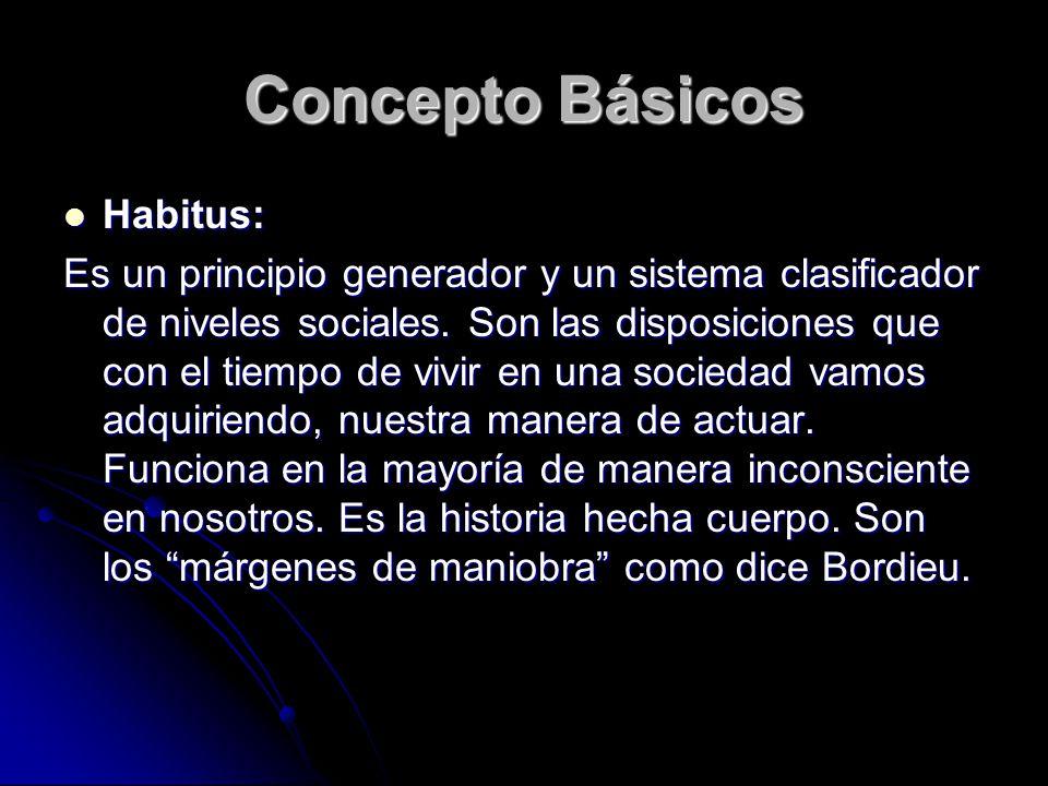 Concepto Básicos Habitus: