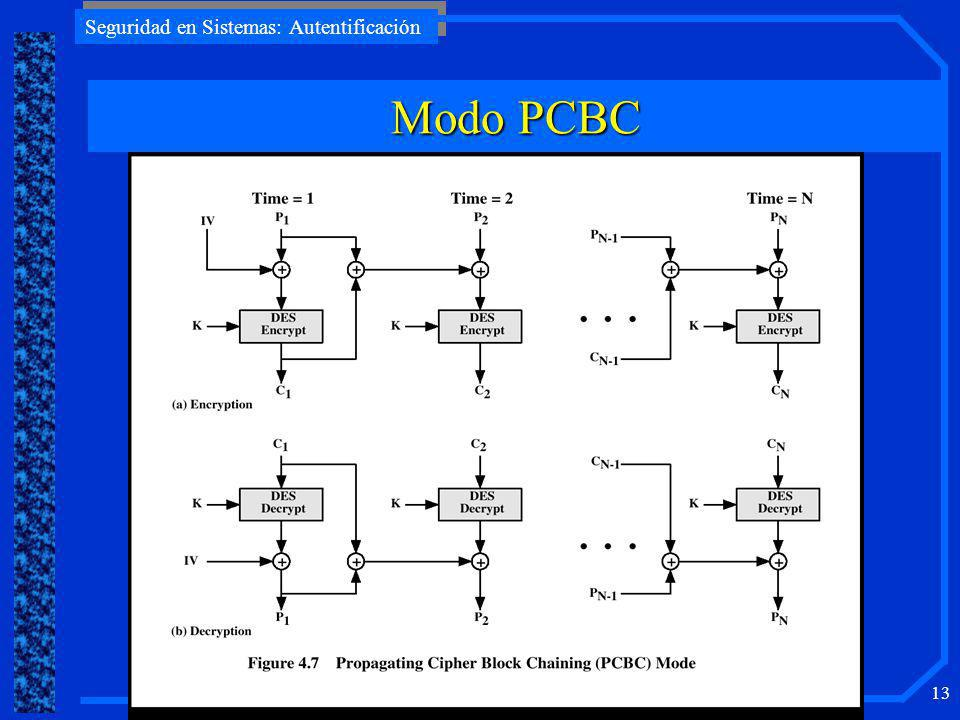 Modo PCBC