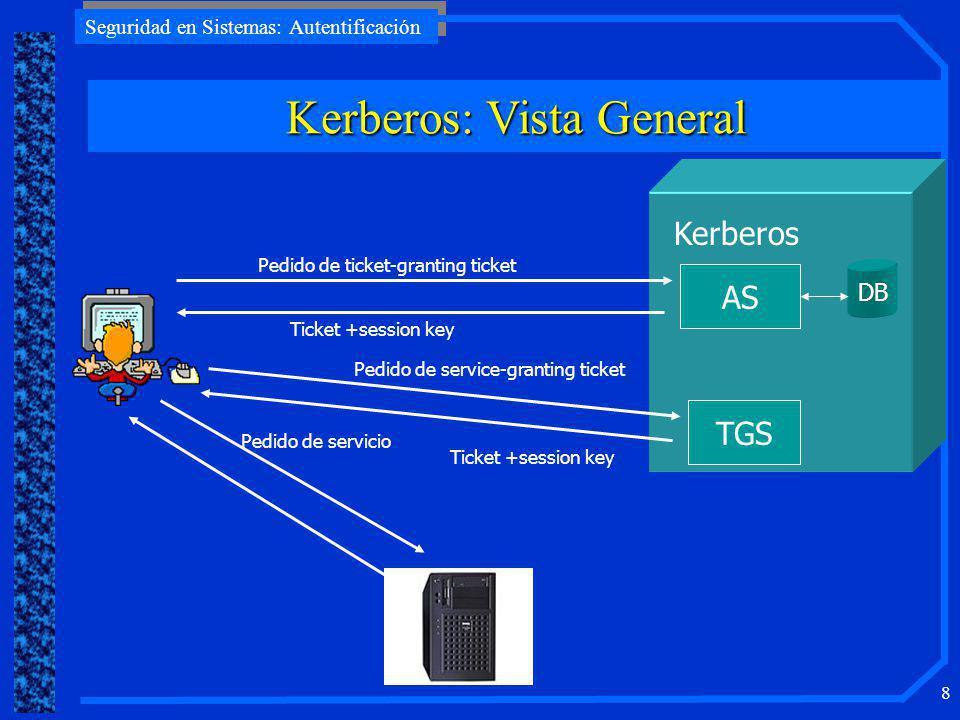 Kerberos: Vista General