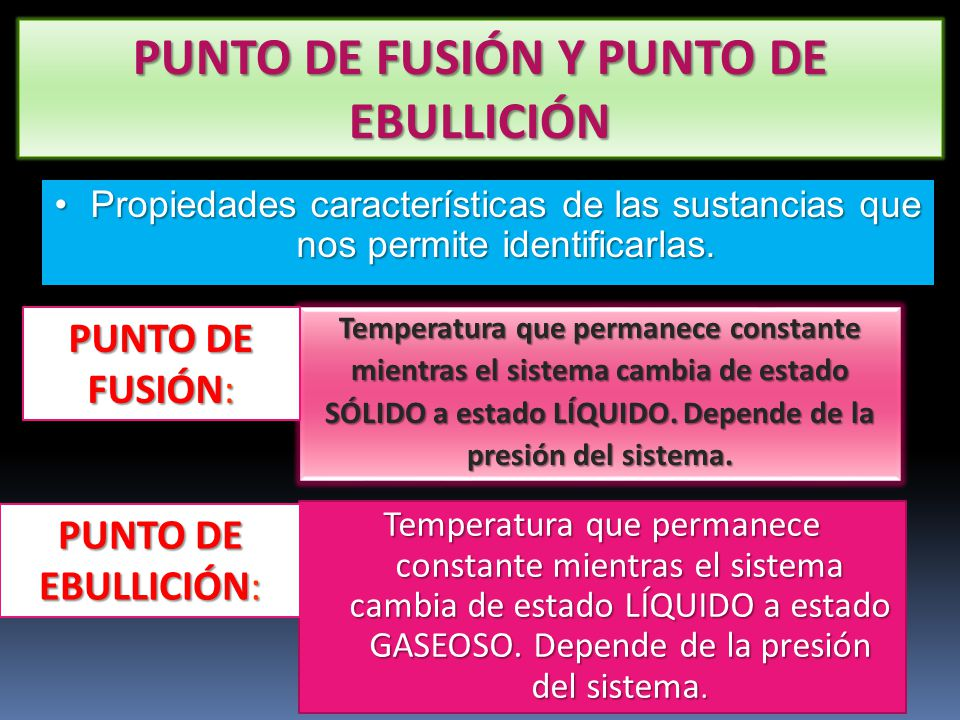 PUNTO DE FUSIÓN Y PUNTO DE EBULLICIÓN