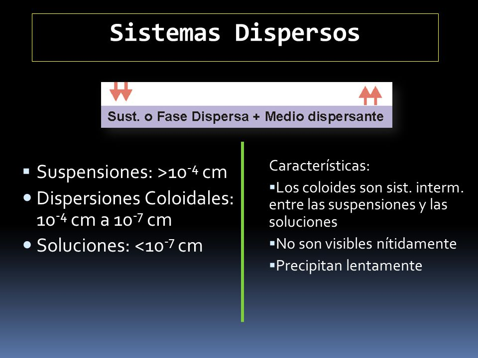 Sistemas Dispersos Suspensiones: >10-4 cm