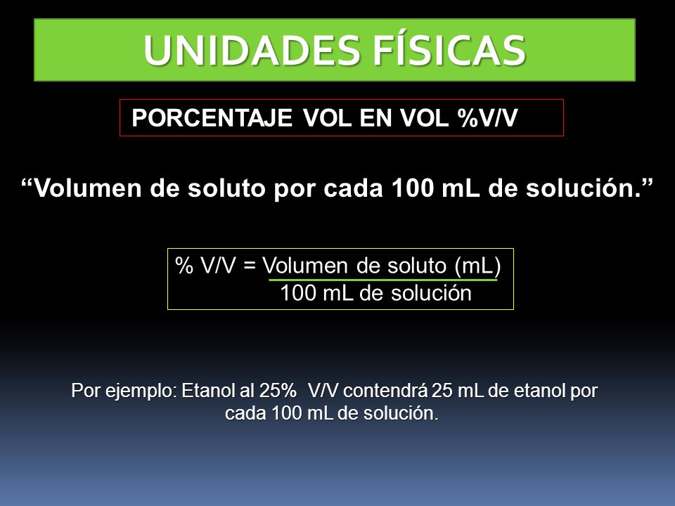 Volumen de soluto por cada 100 mL de solución.