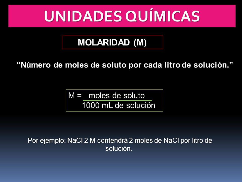 Número de moles de soluto por cada litro de solución.