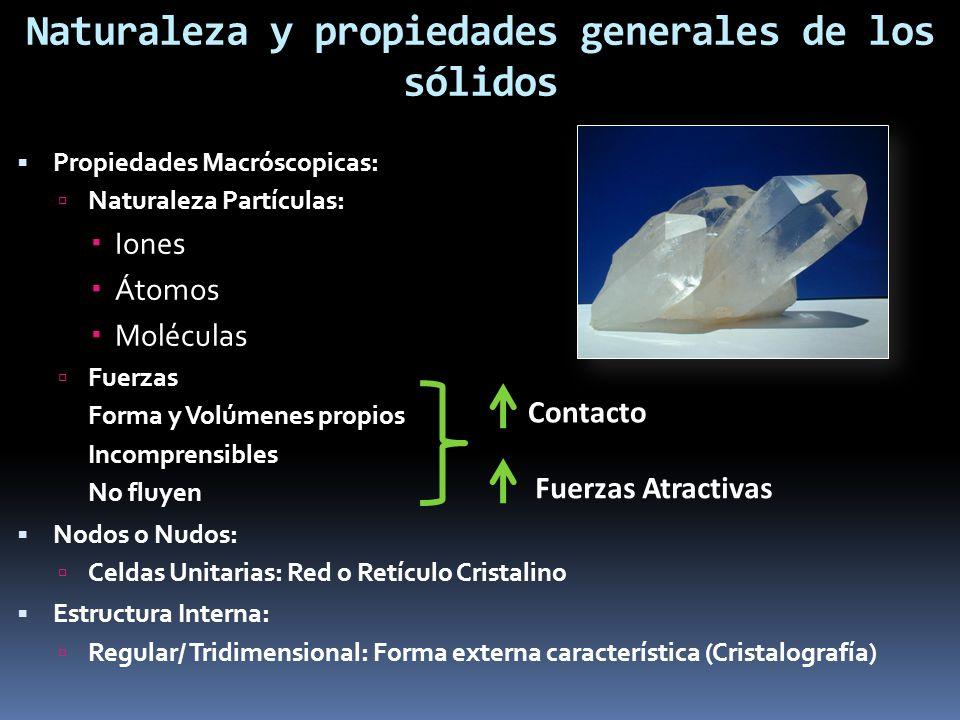 Naturaleza y propiedades generales de los sólidos