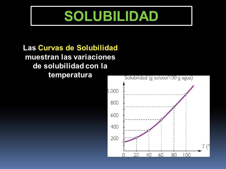 SOLUBILIDAD Las Curvas de Solubilidad muestran las variaciones de solubilidad con la temperatura