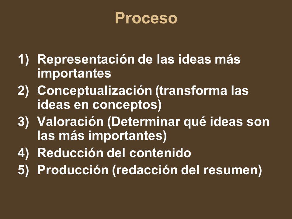 Proceso Representación de las ideas más importantes