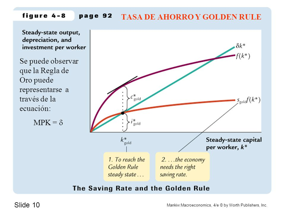 TASA DE AHORRO Y GOLDEN RULE