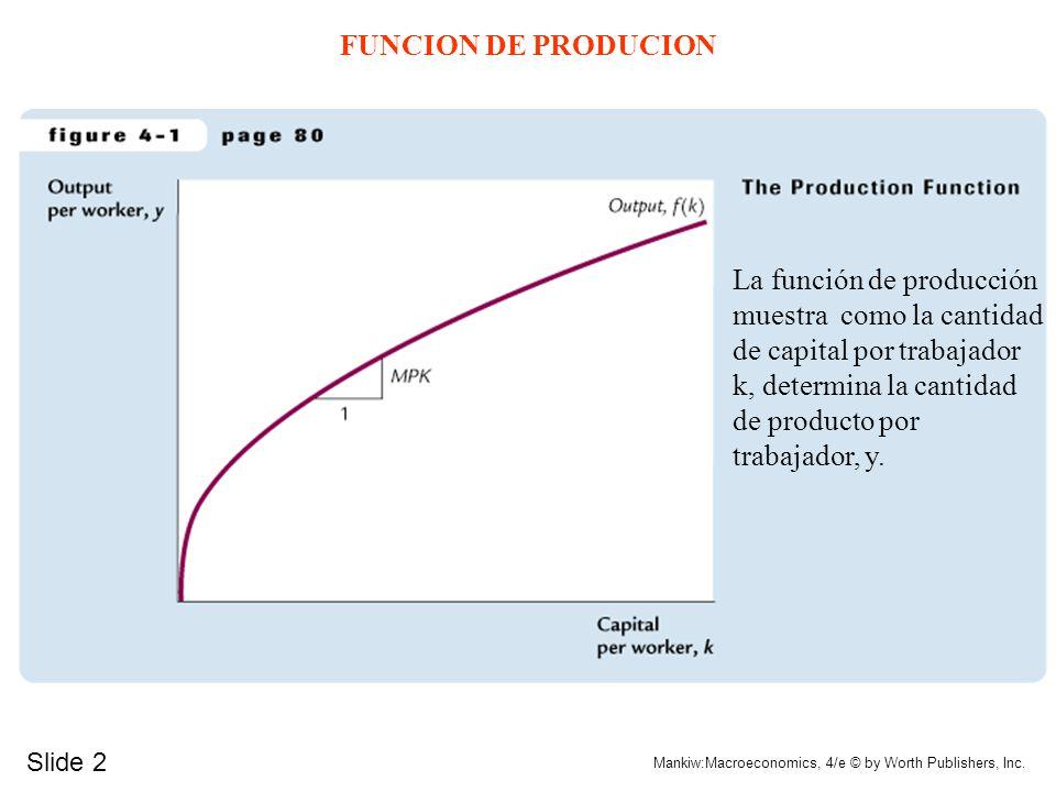 FUNCION DE PRODUCION