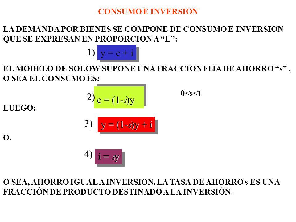 1) y = c + i c = (1-s)y 2) 3) y = (1-s)y + i 4) i = sy