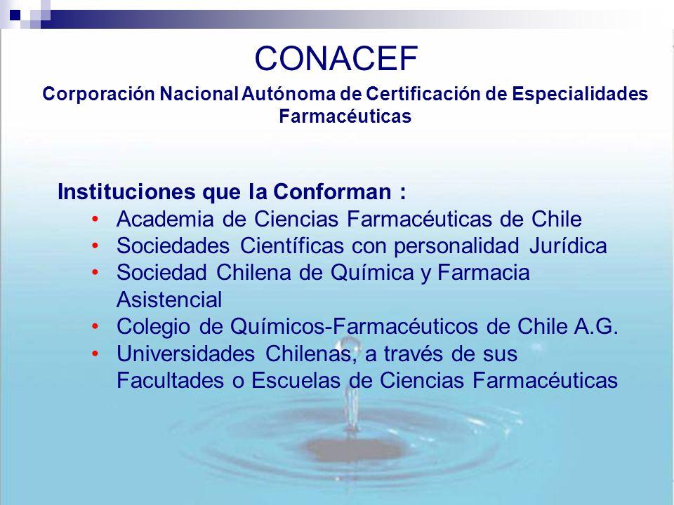 CONACEF Instituciones que la Conforman :