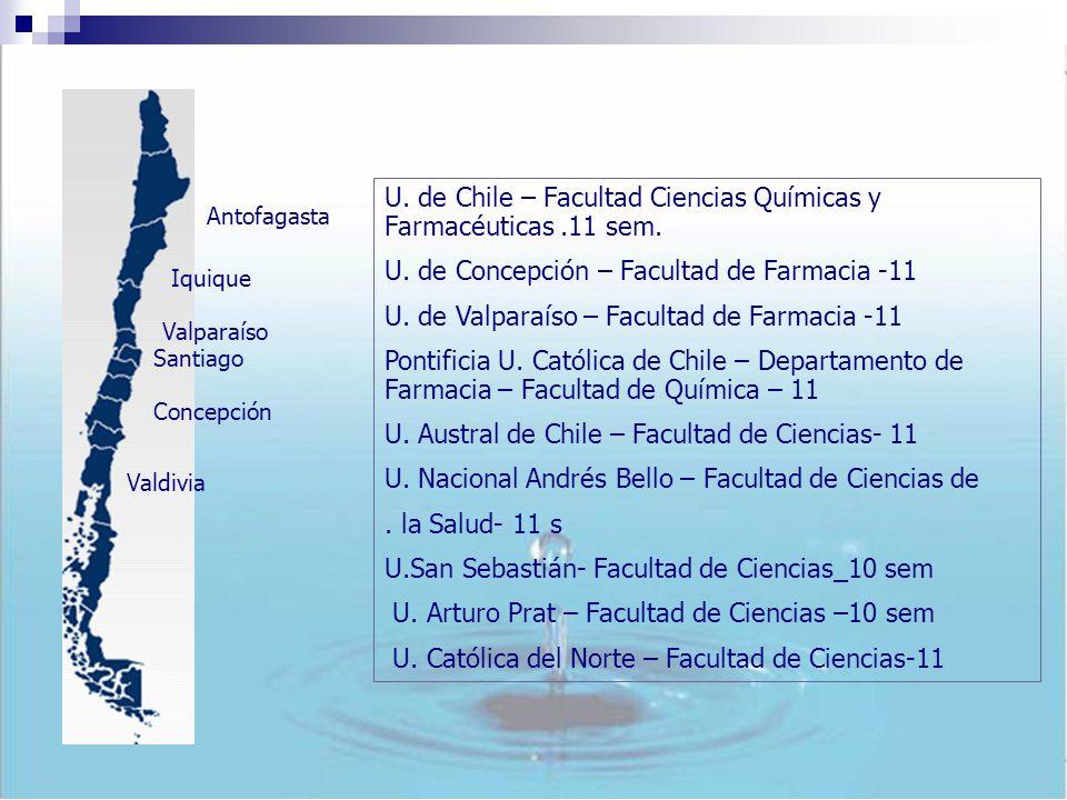 U. de Chile – Facultad Ciencias Químicas y Farmacéuticas .11 sem.