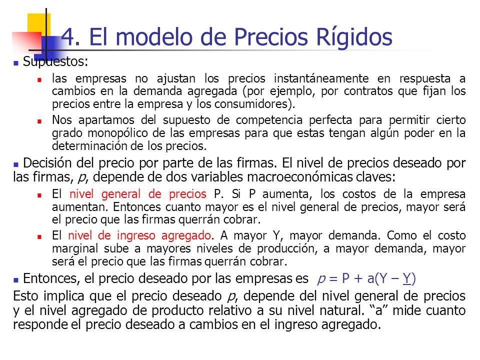 4. El modelo de Precios Rígidos
