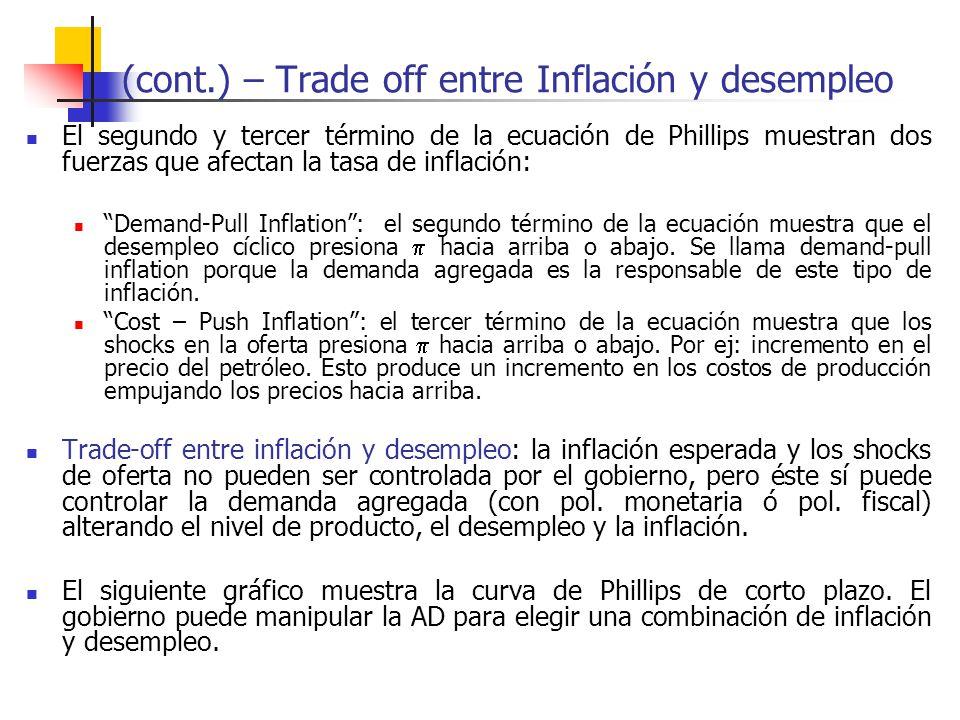 (cont.) – Trade off entre Inflación y desempleo