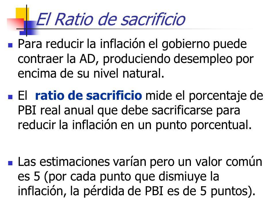 El Ratio de sacrificio Para reducir la inflación el gobierno puede contraer la AD, produciendo desempleo por encima de su nivel natural.