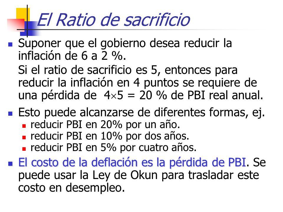 El Ratio de sacrificio Suponer que el gobierno desea reducir la inflación de 6 a 2 %.
