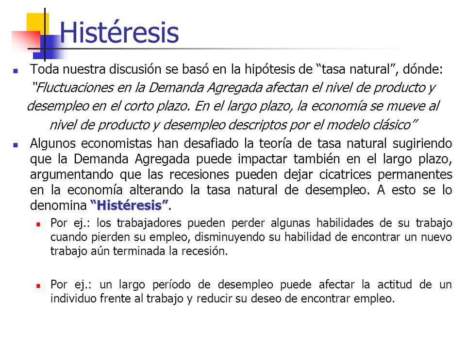 Histéresis Toda nuestra discusión se basó en la hipótesis de tasa natural , dónde: