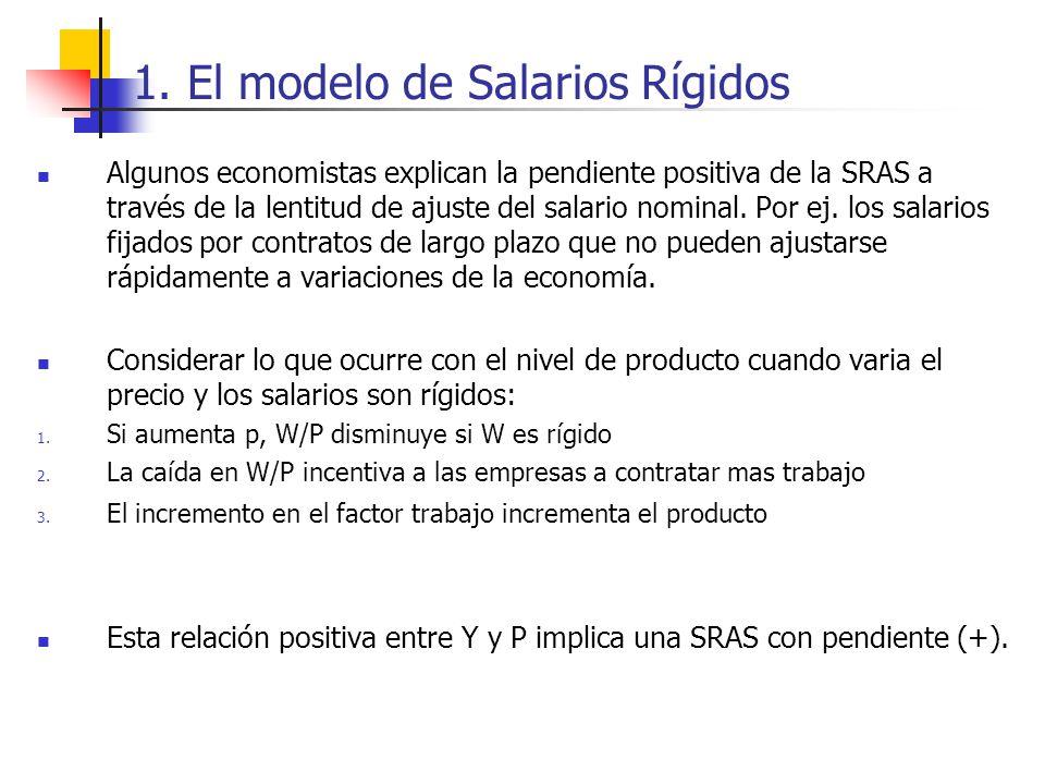 1. El modelo de Salarios Rígidos