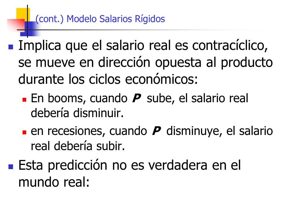 (cont.) Modelo Salarios Rígidos
