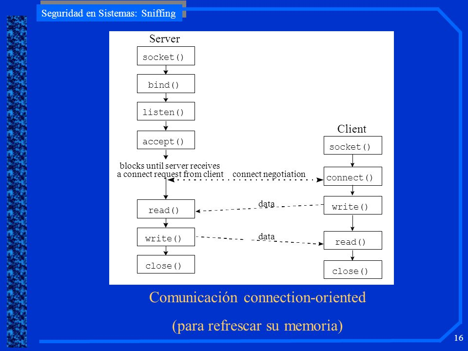 Comunicación connection-oriented (para refrescar su memoria)