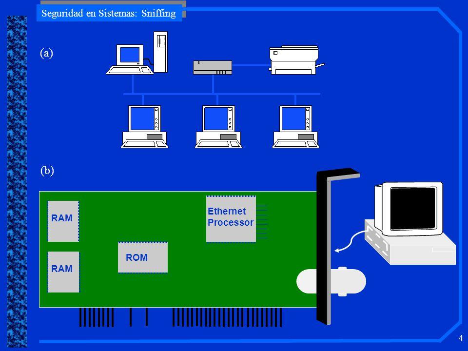 (a) (b) RAM Ethernet Processor RAM ROM