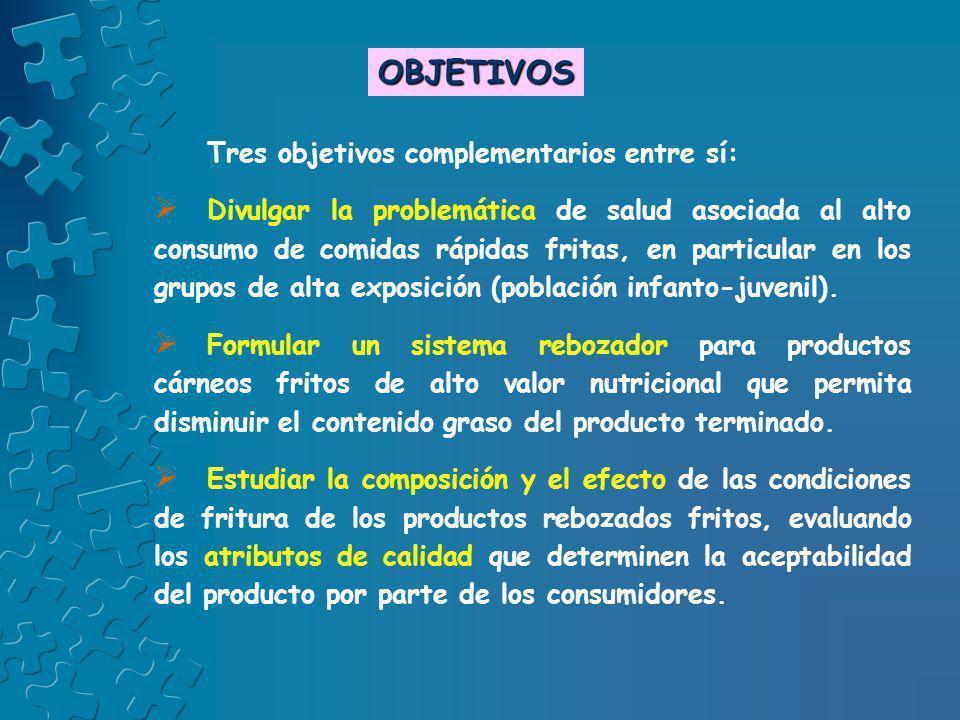 OBJETIVOS Tres objetivos complementarios entre sí: