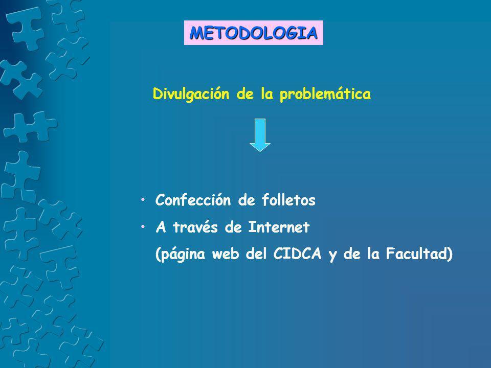 METODOLOGIA Divulgación de la problemática Confección de folletos