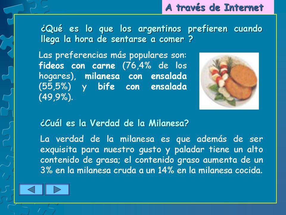 A través de Internet ¿Qué es lo que los argentinos prefieren cuando llega la hora de sentarse a comer