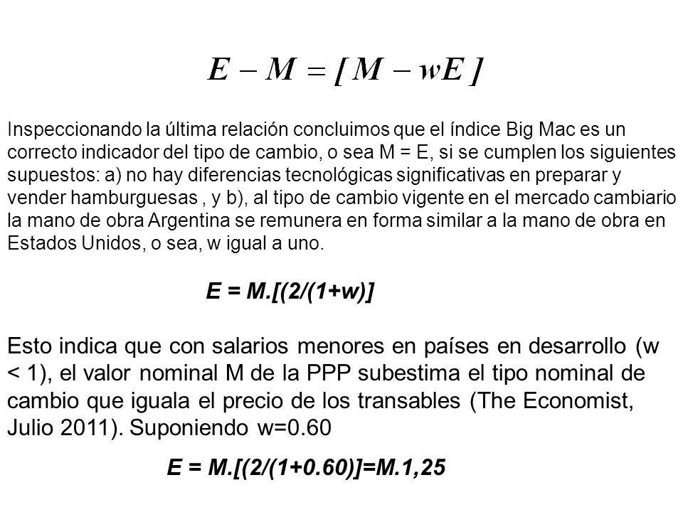 Inspeccionando la última relación concluimos que el índice Big Mac es un correcto indicador del tipo de cambio, o sea M = E, si se cumplen los siguientes supuestos: a) no hay diferencias tecnológicas significativas en preparar y vender hamburguesas , y b), al tipo de cambio vigente en el mercado cambiario la mano de obra Argentina se remunera en forma similar a la mano de obra en Estados Unidos, o sea, w igual a uno.