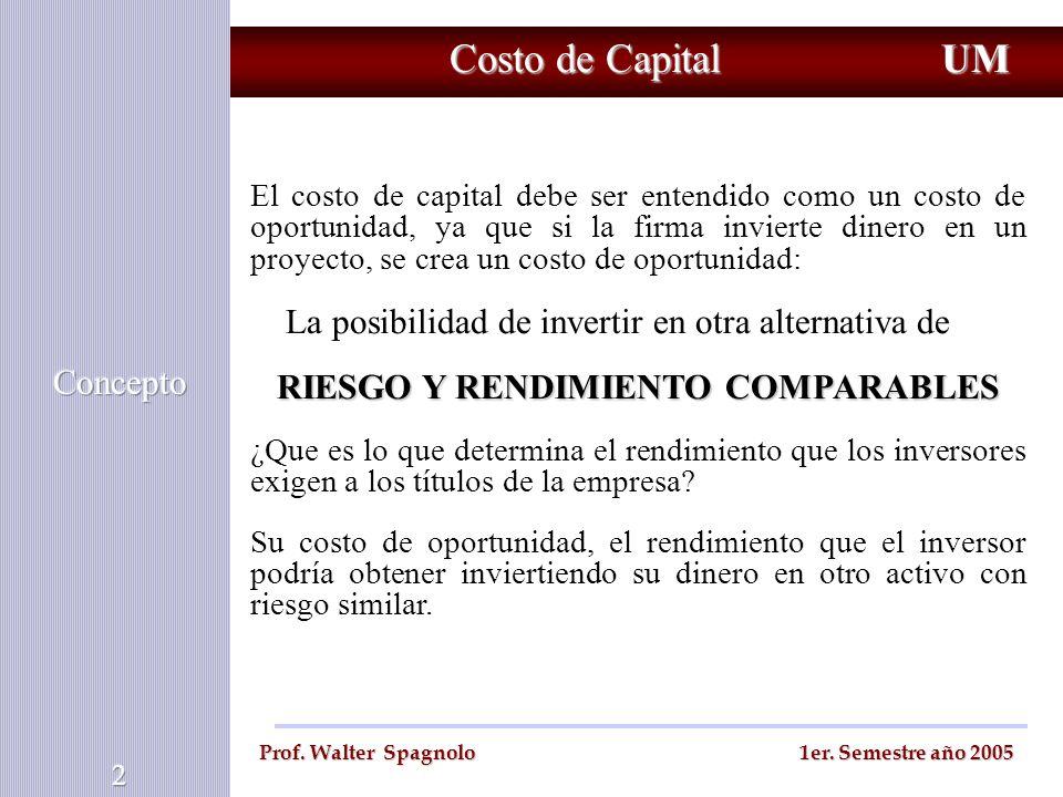Costo de Capital UM La posibilidad de invertir en otra alternativa de